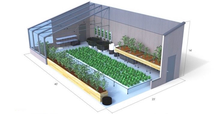 Energy Efficient Aquaponics Greenhouses Ceres Greenhouse
