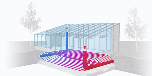 Efficient Greenhouse Climate Control Ceres Greenhouse