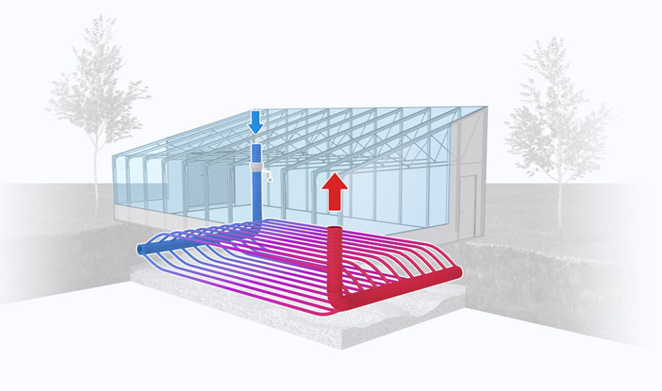 10 Do's and Don'ts for Designing a Ground to Air Heat Transfer system