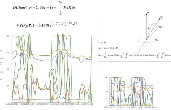 data analysis.001
