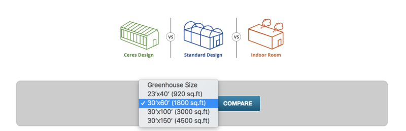 energy calculator- 4 sizes