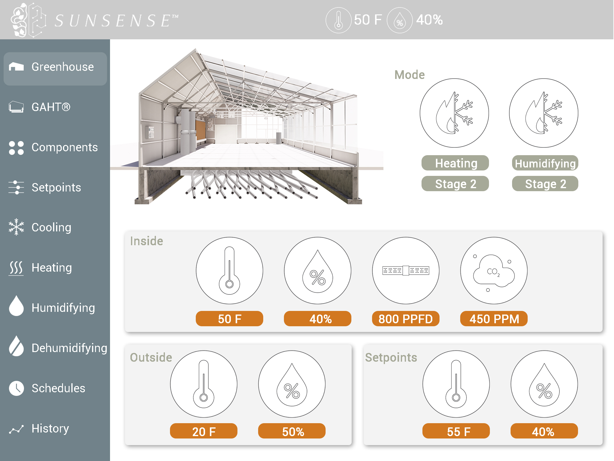 The SunSense™ interface dashboard