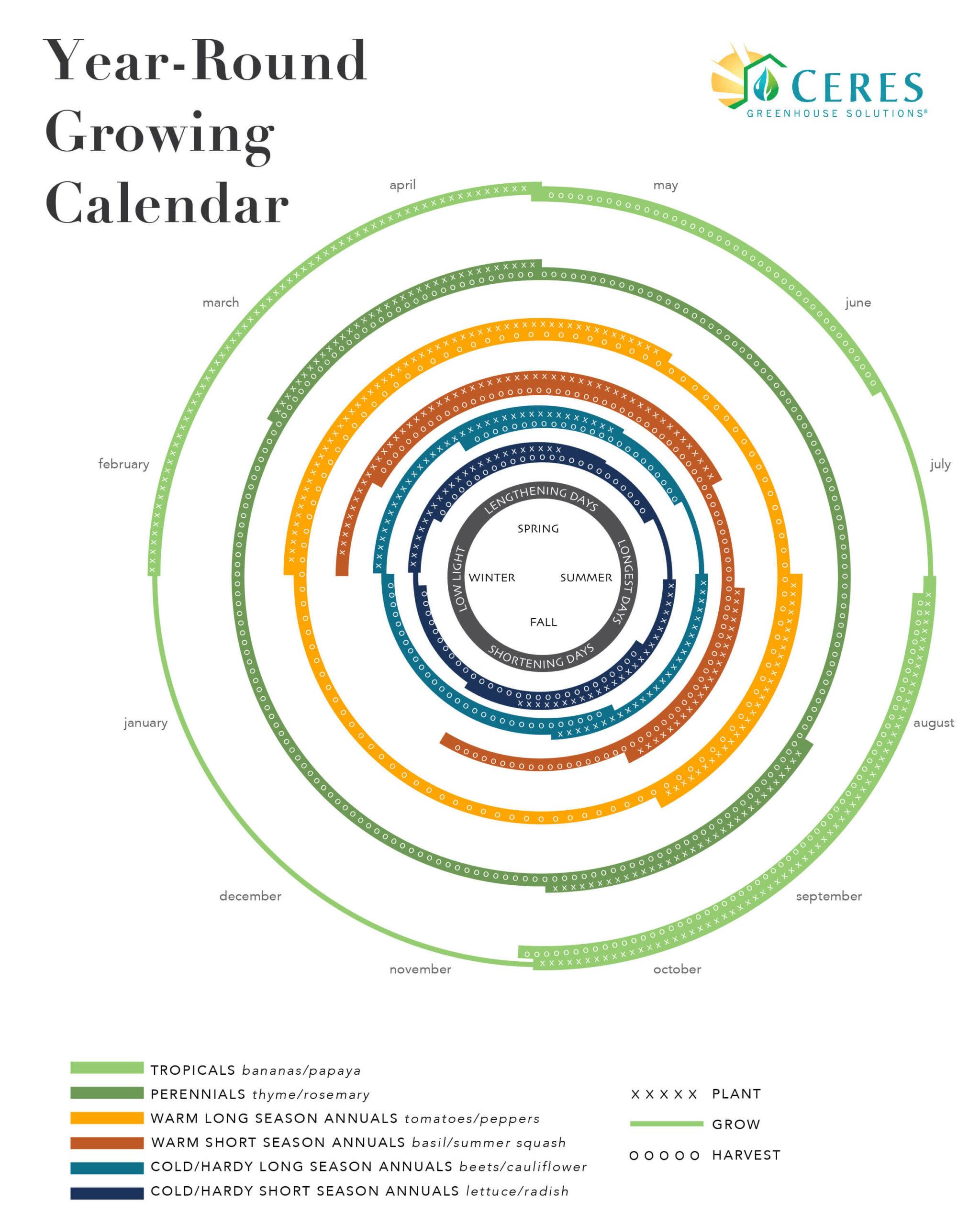grow calendar